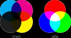 Verschil RGB en CMYK